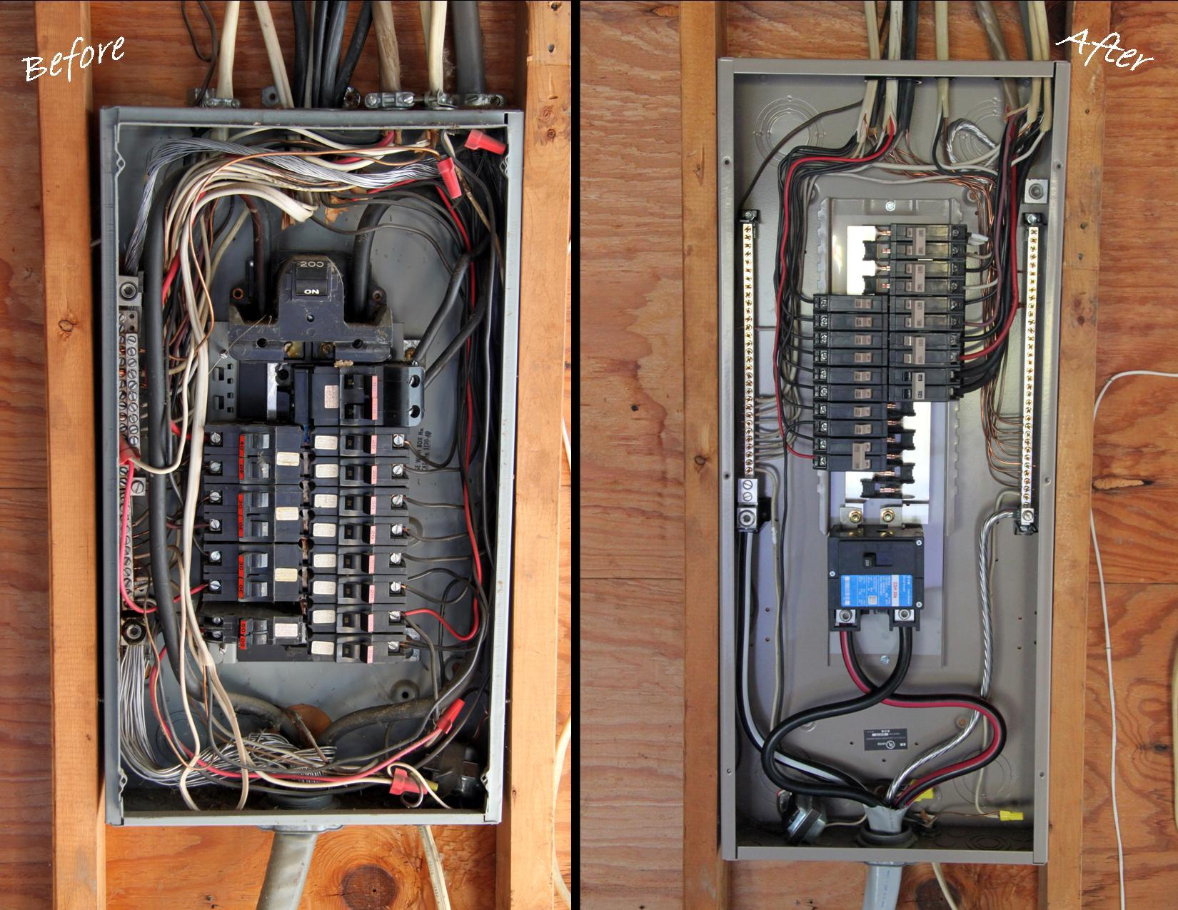 Big Mountain Electric, Inc - Panel Upgrades